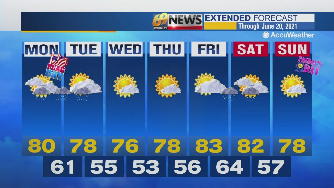 More seasonable with clouds and some sun; shower or thunderstorm around