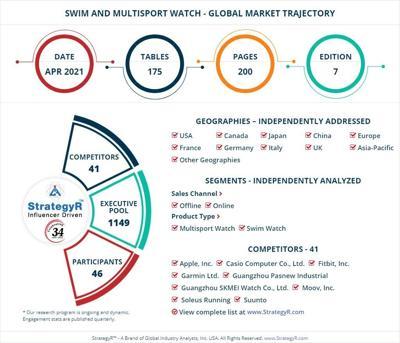 Global Swim and Multisport Watch Market