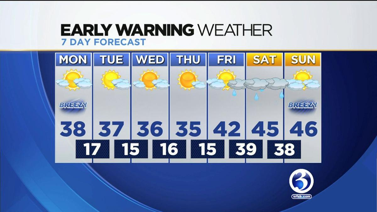 FORECAST: Below average temps hold into Thursday