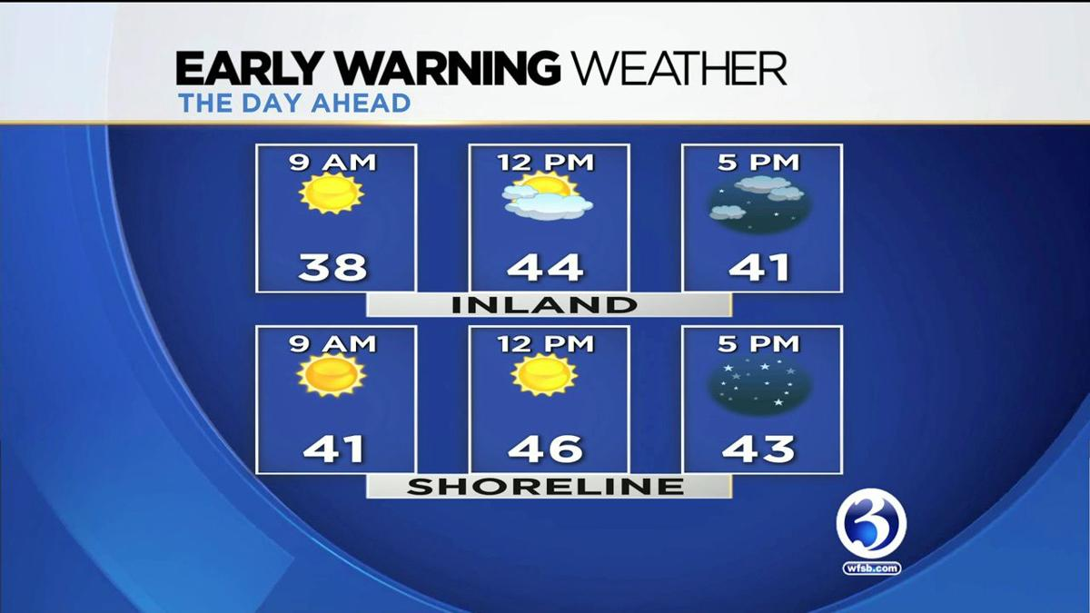 FORECAST: Partly sunny and highs in the 40s for Saturday
