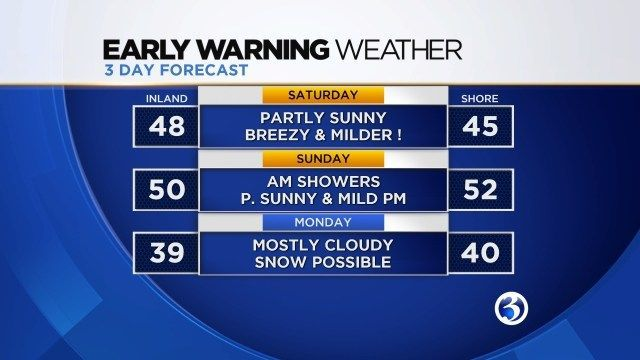 Black ice no longer an issue, afternoon will feel like a March weekend
