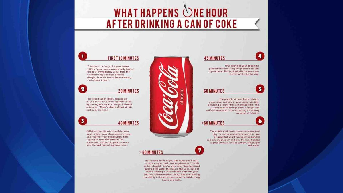 'Renegade Pharmacist' breaks down what Coca-Cola does to the body