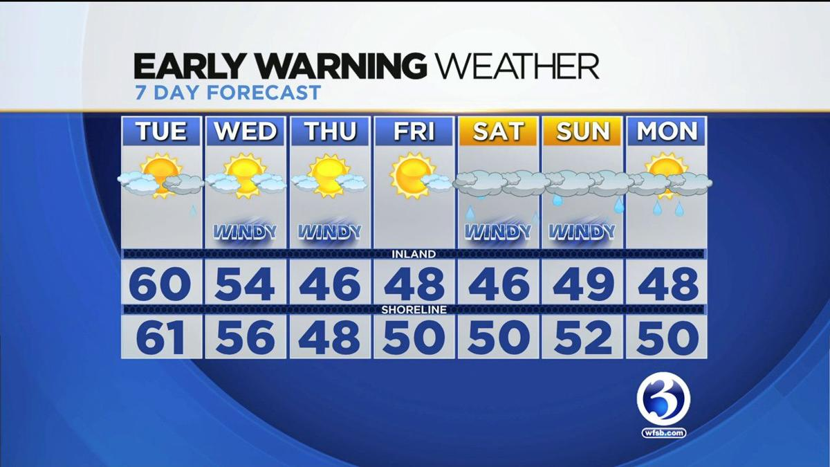 FORECAST: Some showers on Tuesday and a particularly wet weekend