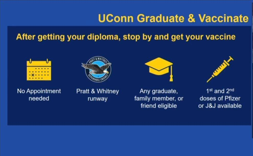 Vaccines will be available at UConn graduation