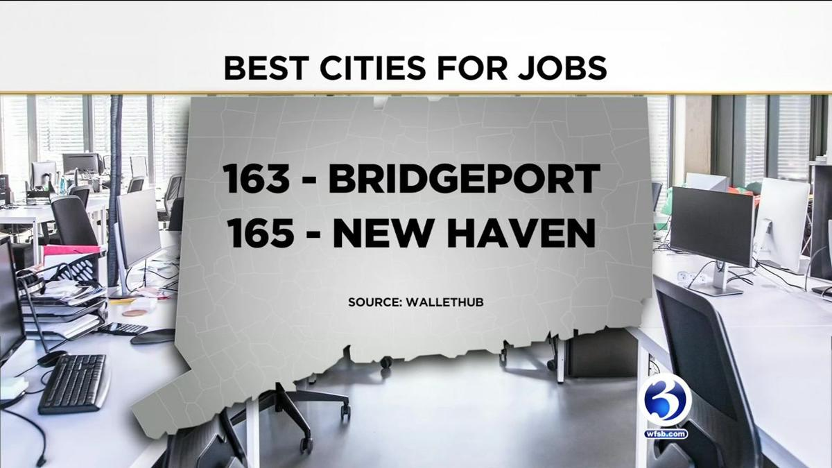2 Ct Cities Ranked Among The Worst For Jobs News Wfsb Com