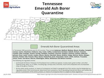 Quarantined Counties