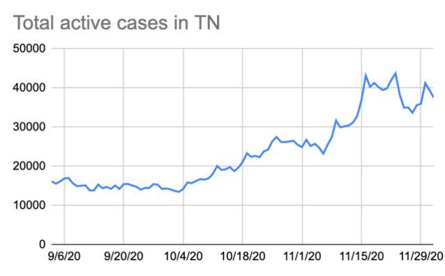 Cases 12-2