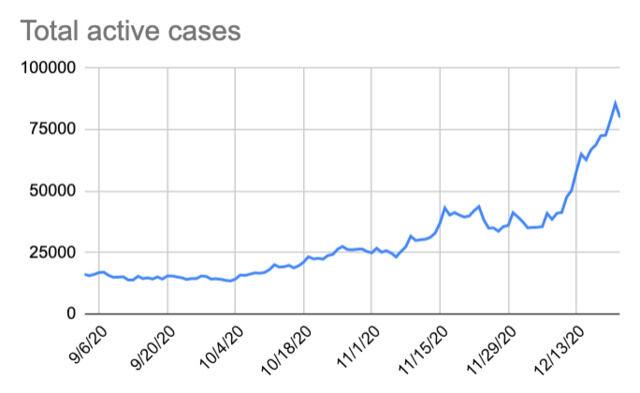 Cases 12-22