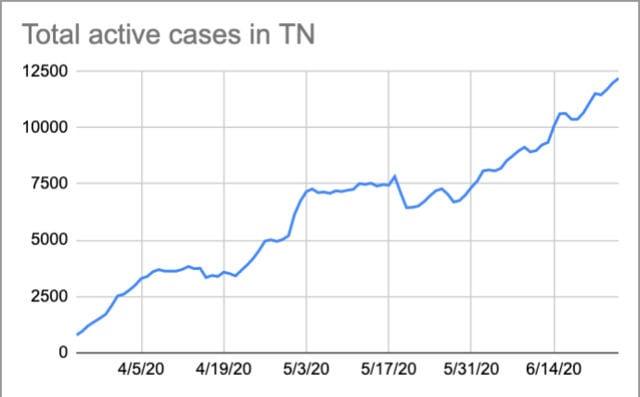 Active cases.jpg
