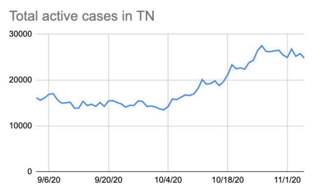 Cases 11-5