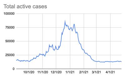 Cases 4-27