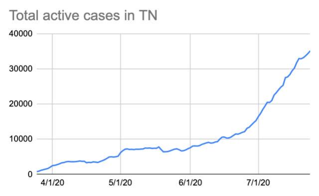 Cases 724