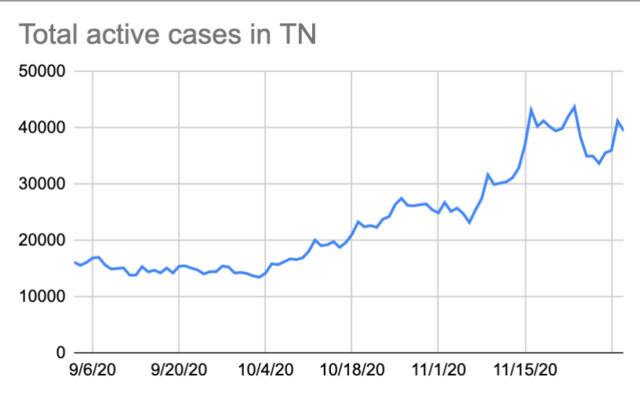 Cases 12-1