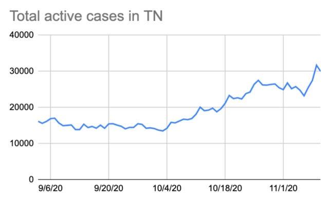 Cases 11-10