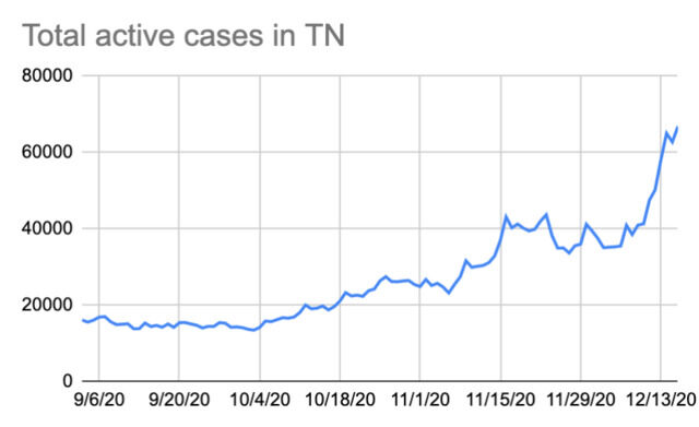 Cases 12-16