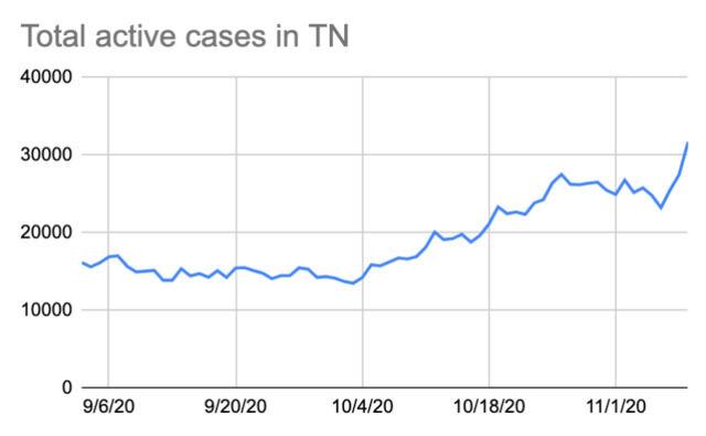 Cases 11-9