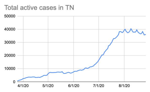 Cases 8-27