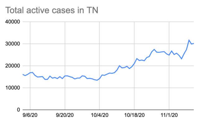 Cases 11-11