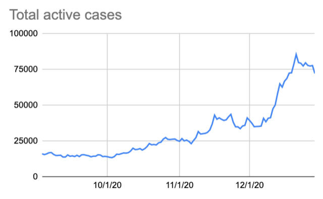 Cases 12-30