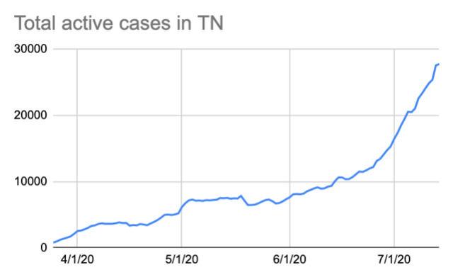 Cases 714