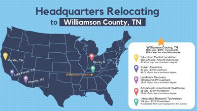 Headquaters WillCo