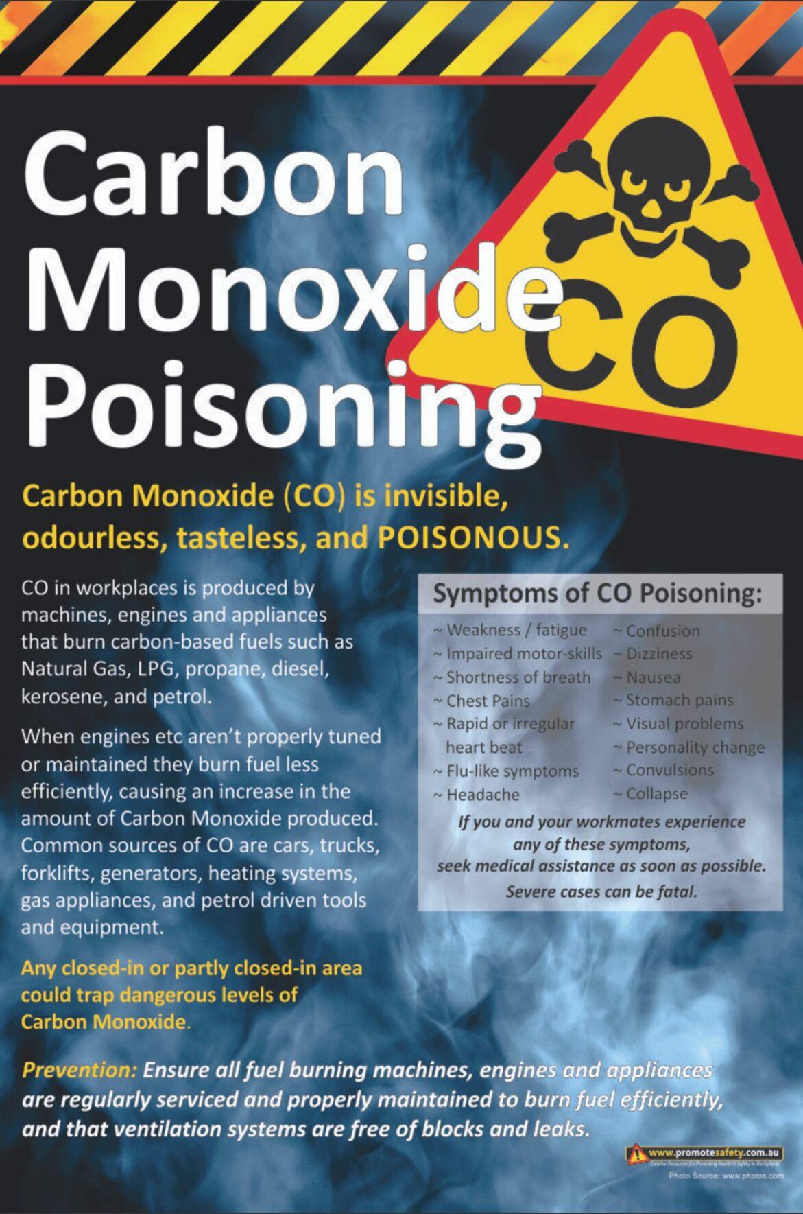 Carbon Monoxide Poisoning FAQs