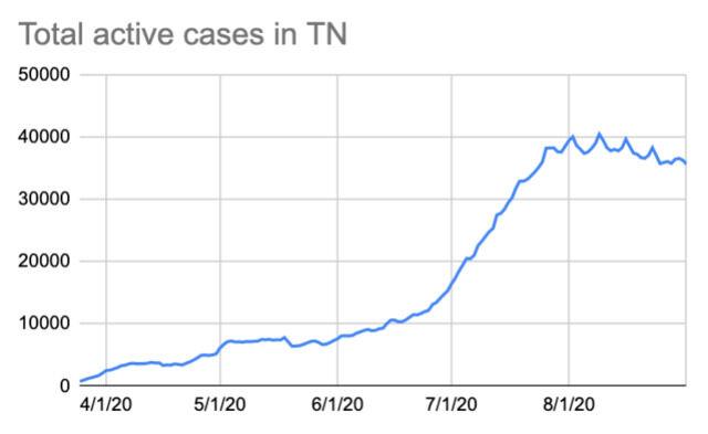 Cases 9-1