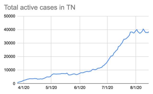 cases 8-17
