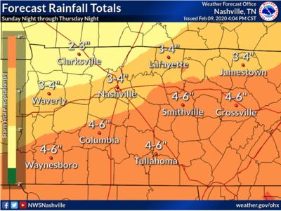 Rain Forecast 2/9/20