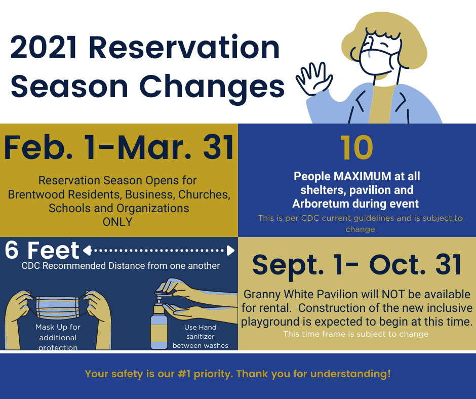 2021 Reservation Season Changes