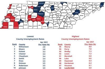 April unemployment counties