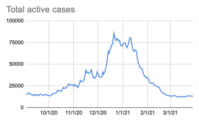 Cases 3-30
