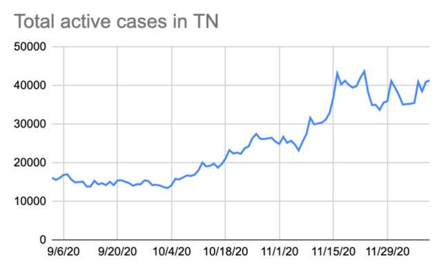 Cases 12-10