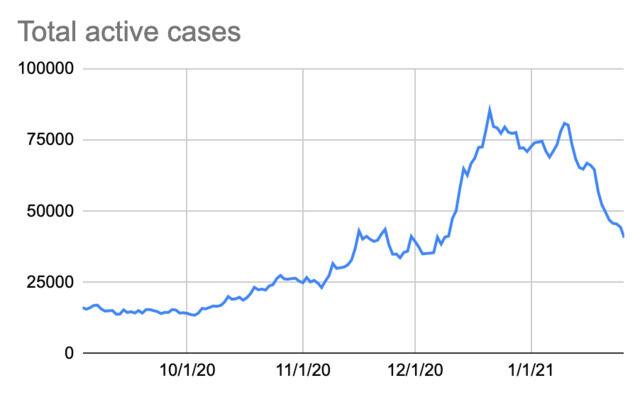 Cases 1-27
