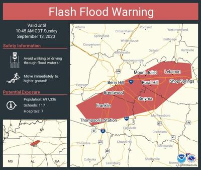 Flash Flood Warning 091320