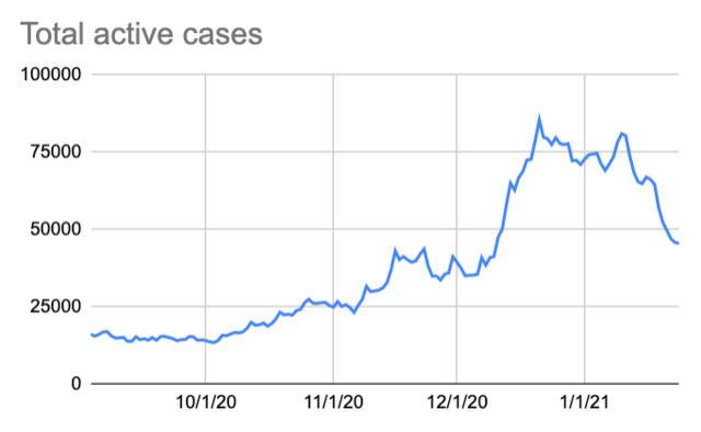 Cases 1-25