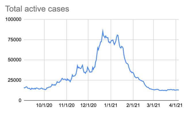 Cases 4-7
