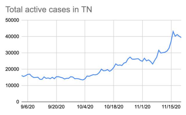 Cases 11-21