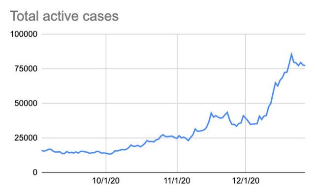 Cases 12-28