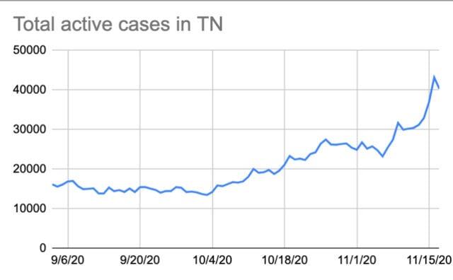 Cases 11-17