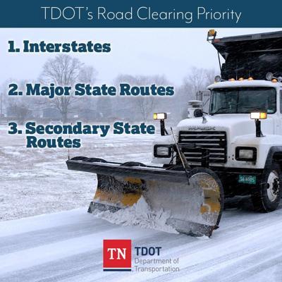 TDOT 2021 winter storm