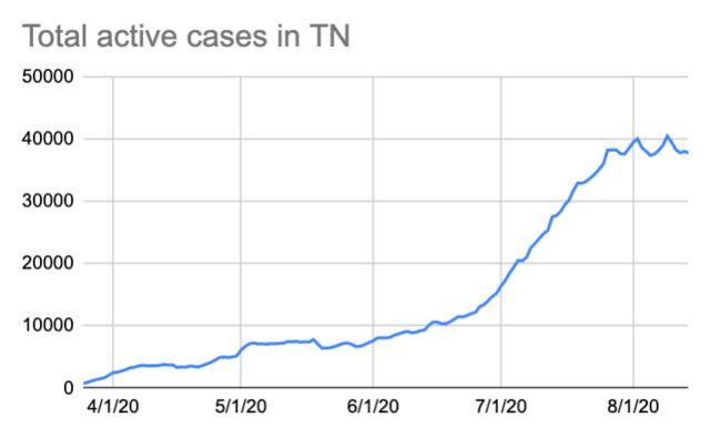 cases 8-14