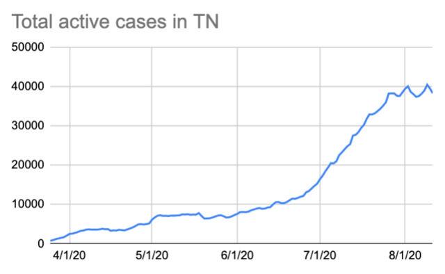Cases 8-11