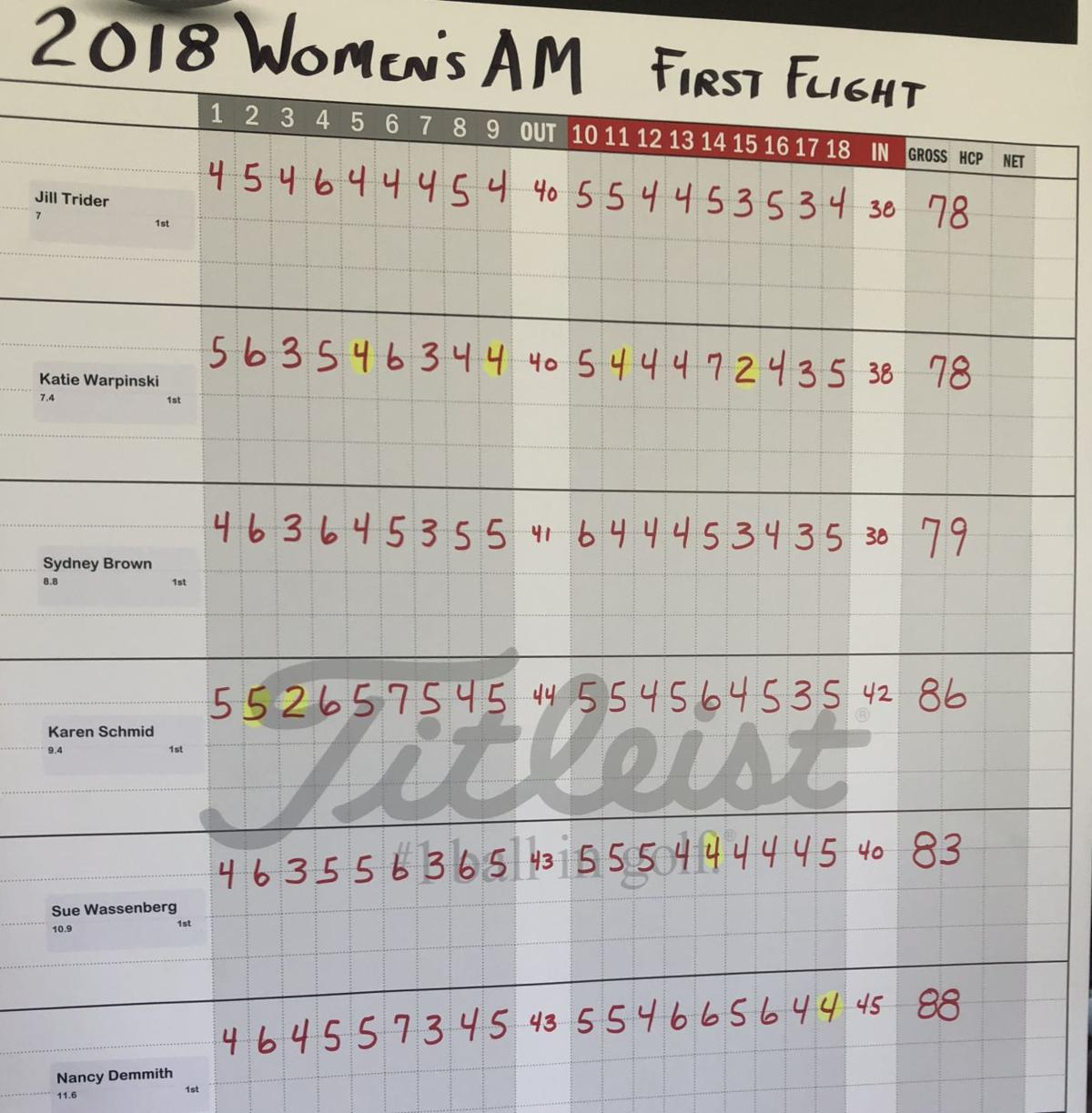 Brown County Women's Am | First Flight | First round