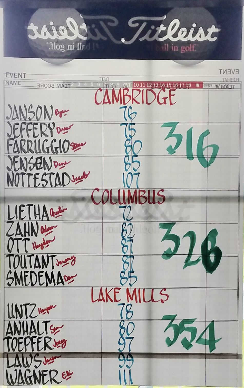 fullsizeoutput_9783.jpegHS Boys Golf: 2019 Capitol Conference Championship (The Oaks GC-Cottage Grove)   Board 1
