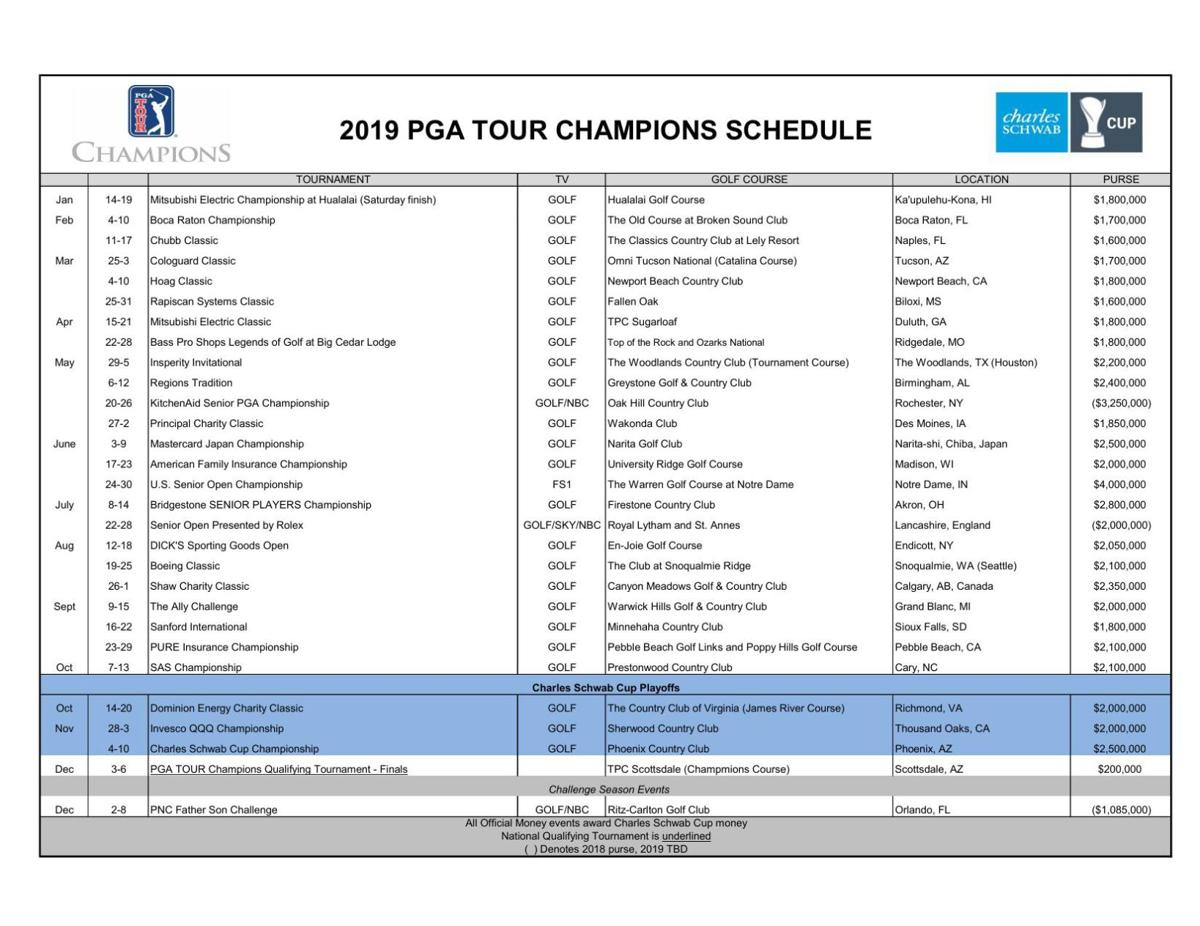 Pga Tour Schedule 2019 A 'Barry' interesting PGA Tour Champions schedule around the