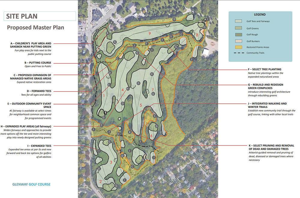 Glenway Masterplan Presentation
