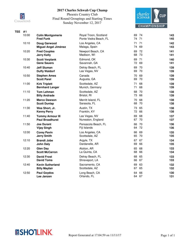 2017 Charles Schwab Cup Championship: Second-round scores; third-round pairings