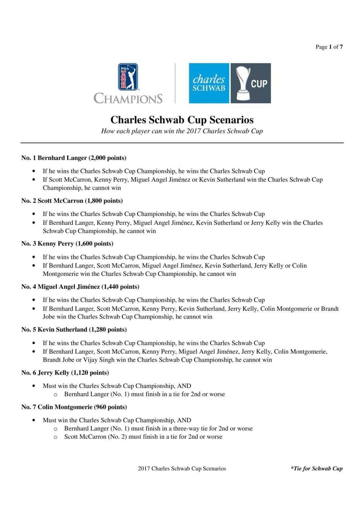 Schwab Cup Scenarios 2017.pdf