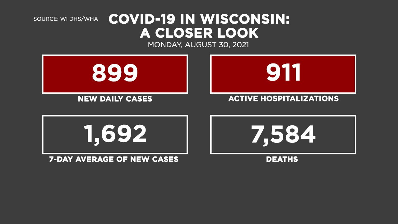8-30 Covid by the Numbers